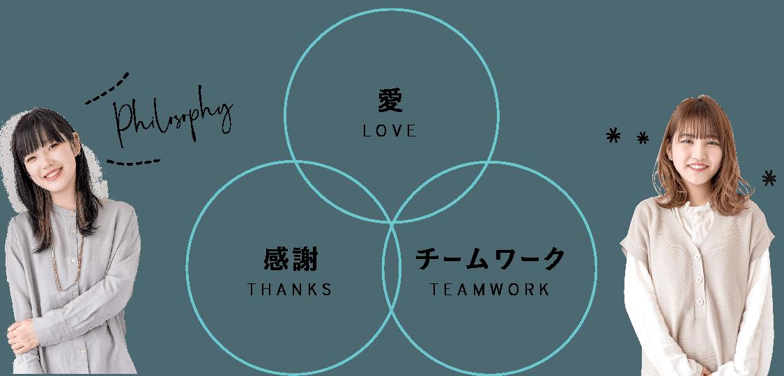 愛・感謝・チームワーク